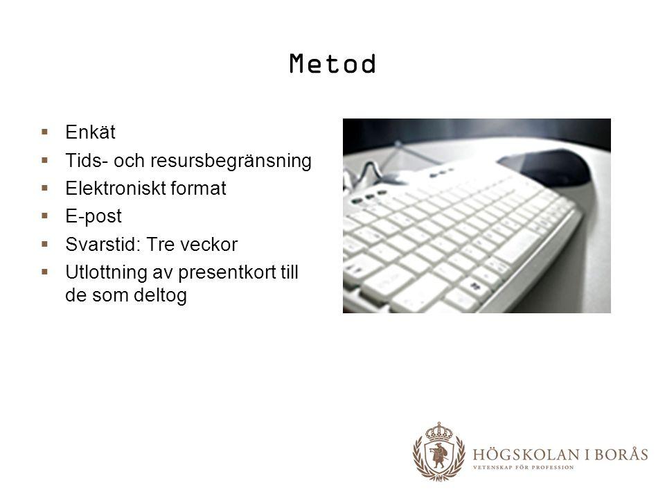 Metod  Enkät  Tids- och resursbegränsning  Elektroniskt format  E-post  Svarstid: Tre veckor  Utlottning av presentkort till de som deltog