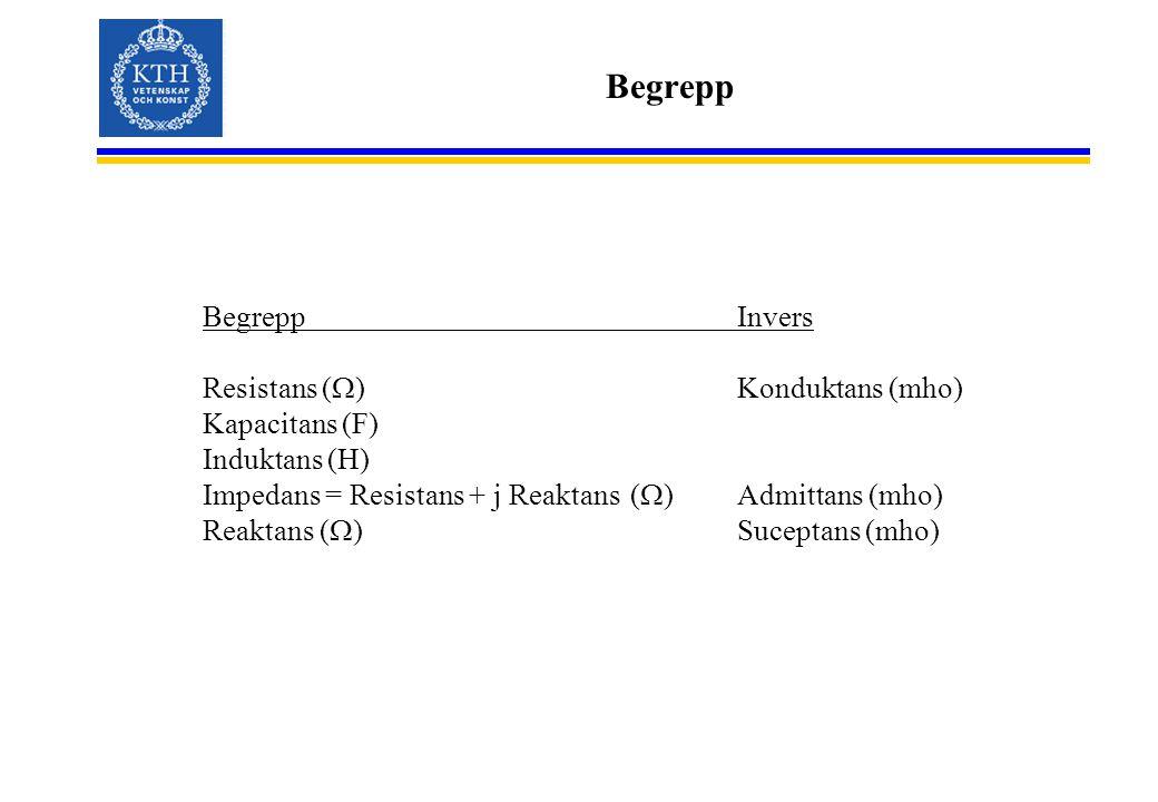 Begrepp BegreppInvers Resistans (  )Konduktans (mho) Kapacitans (F) Induktans (H) Impedans = Resistans + j Reaktans(  )Admittans (mho) Reaktans ( 