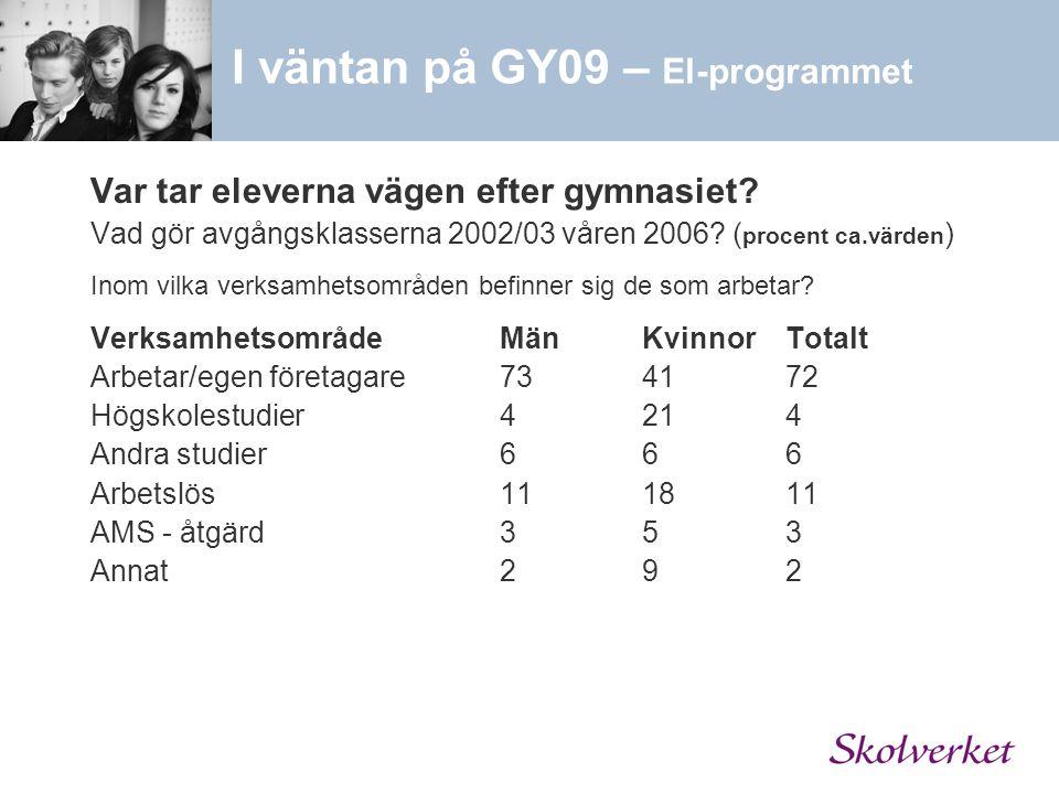 Var tar eleverna vägen efter gymnasiet? Vad gör avgångsklasserna 2002/03 våren 2006? ( procent ca.värden ) Inom vilka verksamhetsområden befinner sig