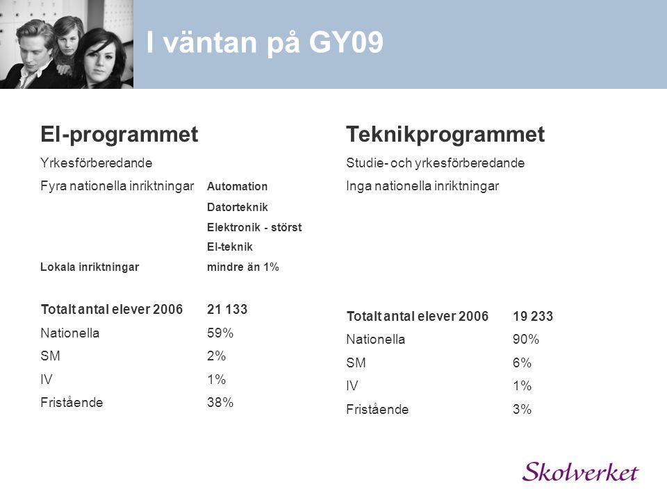 El-programmet Yrkesförberedande Fyra nationella inriktningar Automation Datorteknik Elektronik - störst El-teknik Lokala inriktningarmindre än 1% Tota