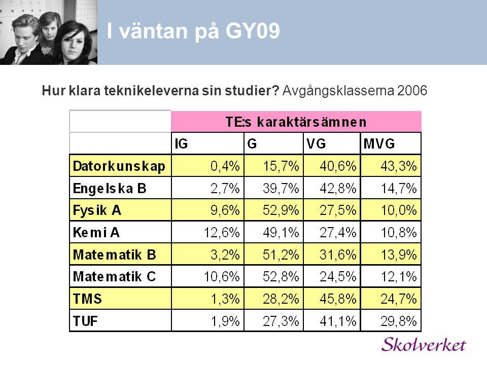 Hur klara teknikeleverna sin studier Avgångsklasserna 2006 I väntan på GY09