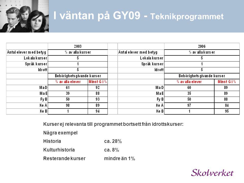 GY2007  GY2000 Revidering av kursplaner så små ingrepp som möjligt, inga strukturella förändringar t.ex.