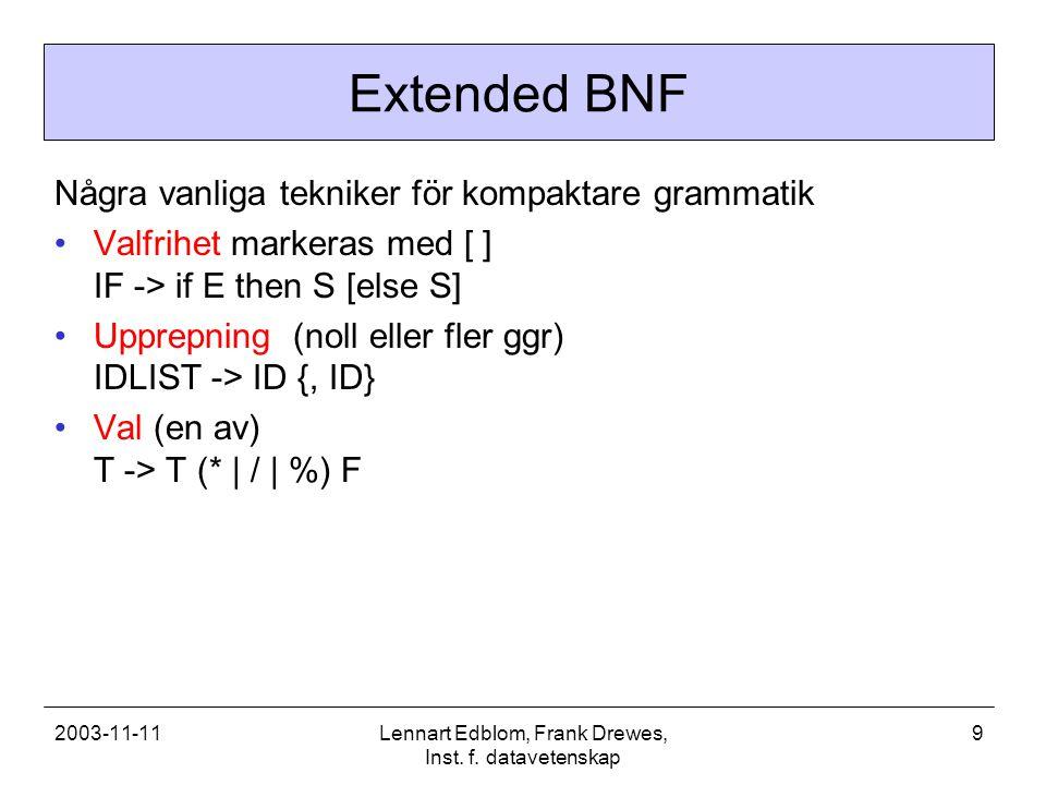 2003-11-11Lennart Edblom, Frank Drewes, Inst. f. datavetenskap 9 Extended BNF Några vanliga tekniker för kompaktare grammatik Valfrihet markeras med [