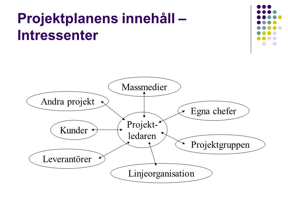 Projektplanens innehåll – Intressenter Projektgruppen Massmedier Egna chefer Linjeorganisation Leverantörer Kunder Andra projekt Projekt- ledaren