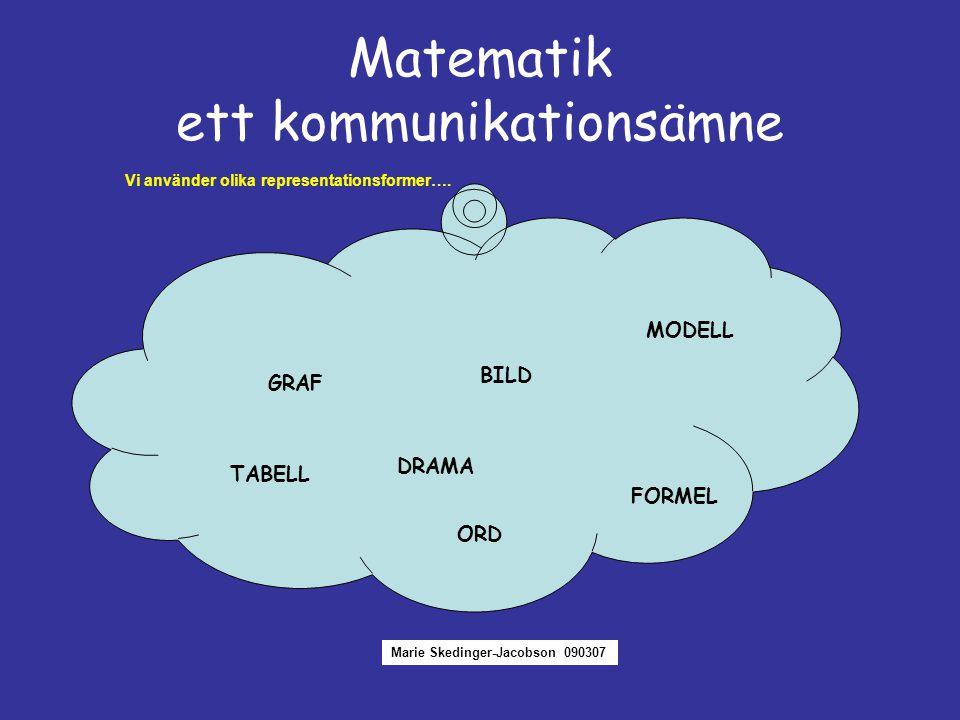 Matematik ett kommunikationsämne Marie Skedinger-Jacobson 090307 Vi använder olika representationsformer….