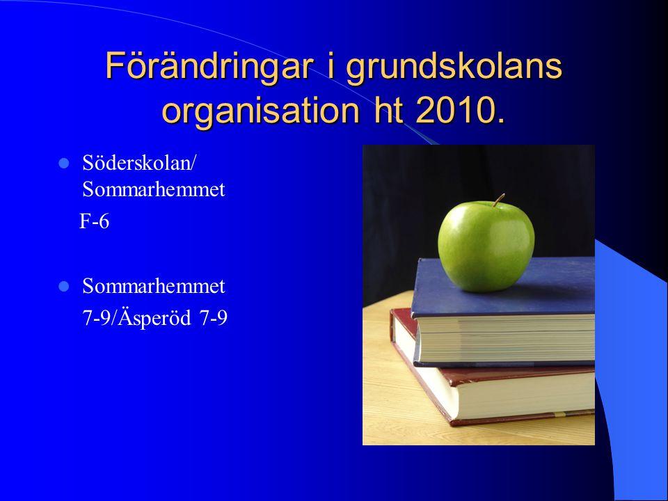 Förändringar i grundskolans organisation ht 2010. Söderskolan/ Sommarhemmet F-6 Sommarhemmet 7-9/Äsperöd 7-9