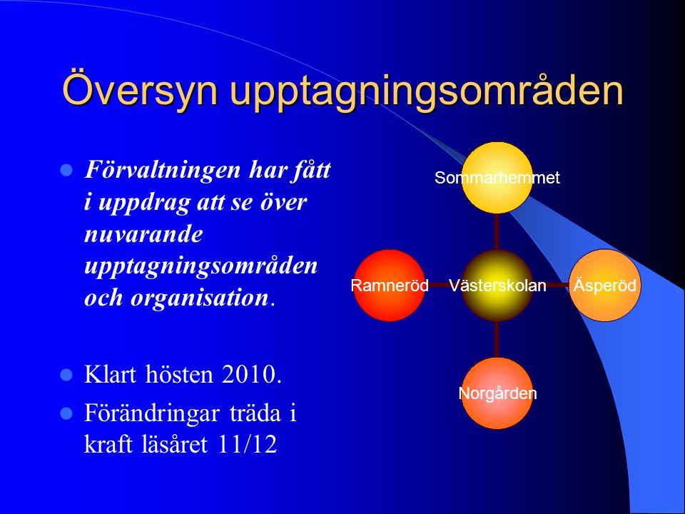 Översyn upptagningsområden Förvaltningen har fått i uppdrag att se över nuvarande upptagningsområden och organisation. Klart hösten 2010. Förändringar