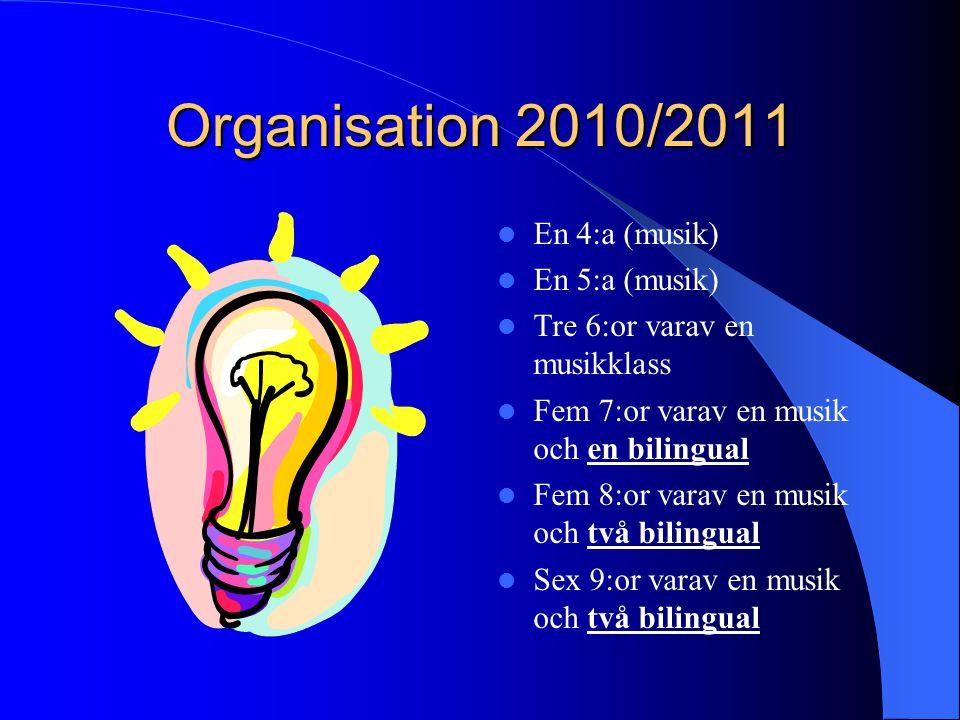 Organisation 2010/2011 En 4:a (musik) En 5:a (musik) Tre 6:or varav en musikklass Fem 7:or varav en musik och en bilingual Fem 8:or varav en musik och