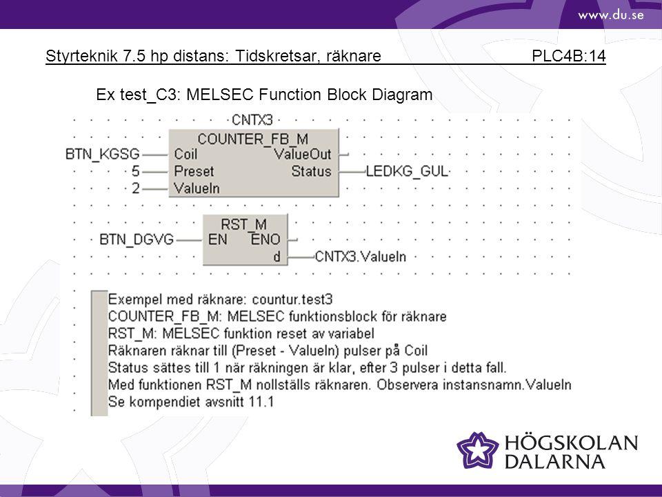 Styrteknik 7.5 hp distans: Tidskretsar, räknare PLC4B:14 Ex test_C3: MELSEC Function Block Diagram