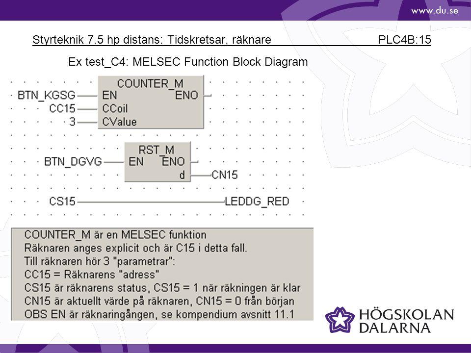 Styrteknik 7.5 hp distans: Tidskretsar, räknare PLC4B:15 Ex test_C4: MELSEC Function Block Diagram