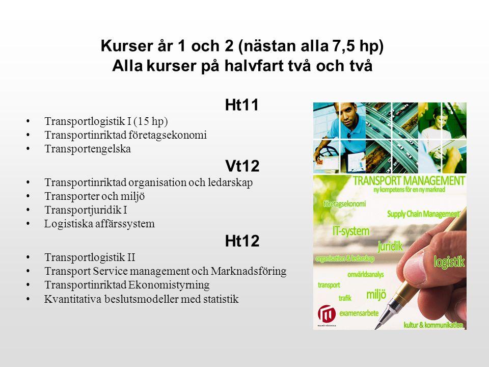 Kurser år 1 och 2 (nästan alla 7,5 hp) Alla kurser på halvfart två och två Ht11 Transportlogistik I (15 hp) Transportinriktad företagsekonomi Transpor