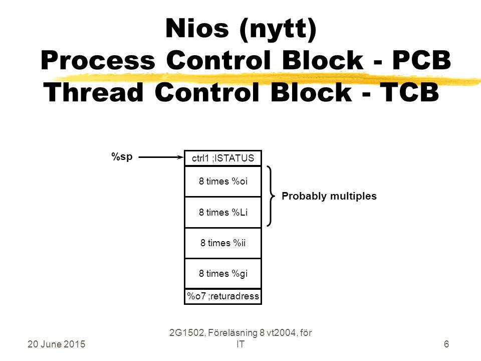 20 June 2015 2G1502, Föreläsning 8 vt2004, för IT7 Realtidskärna Viktiga begrepp (igen) zTime-Slice;10-100 millisekunder zSave PCB;spara undan Process Control Block zPUTRQ;pekare till thread läggs i Ready Queue zGETRQ;pekare till thread tas ur Ready Queue zUnsave PCB;återställ Process Control Block zExit;avsluta en Thread zCreateThread (Addr, SP, PRIO) ;initiera ett Process Control Block zYield;släpp resten av en Time-Slice' z(Sleep; sov en stund (inte nu!) )