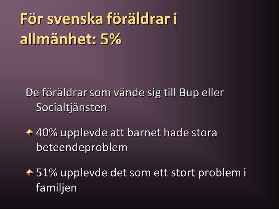För svenska föräldrar i allmänhet: 5% De föräldrar som vände sig till Bup eller Socialtjänsten 40% upplevde att barnet hade stora beteendeproblem 51%