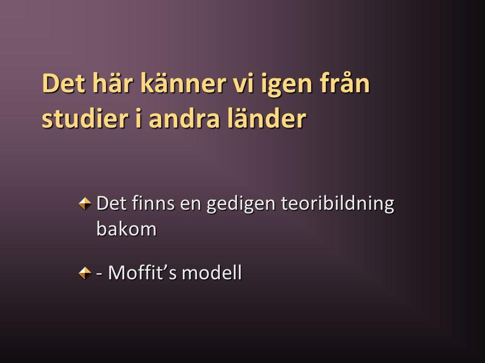 Det här känner vi igen från studier i andra länder Det finns en gedigen teoribildning bakom - Moffit's modell