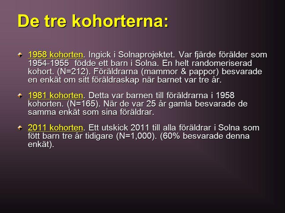 De tre kohorterna: 1958 kohorten. Ingick i Solnaprojektet. Var fjärde förälder som 1954-1955 födde ett barn i Solna. En helt randomeriserad kohort. (N
