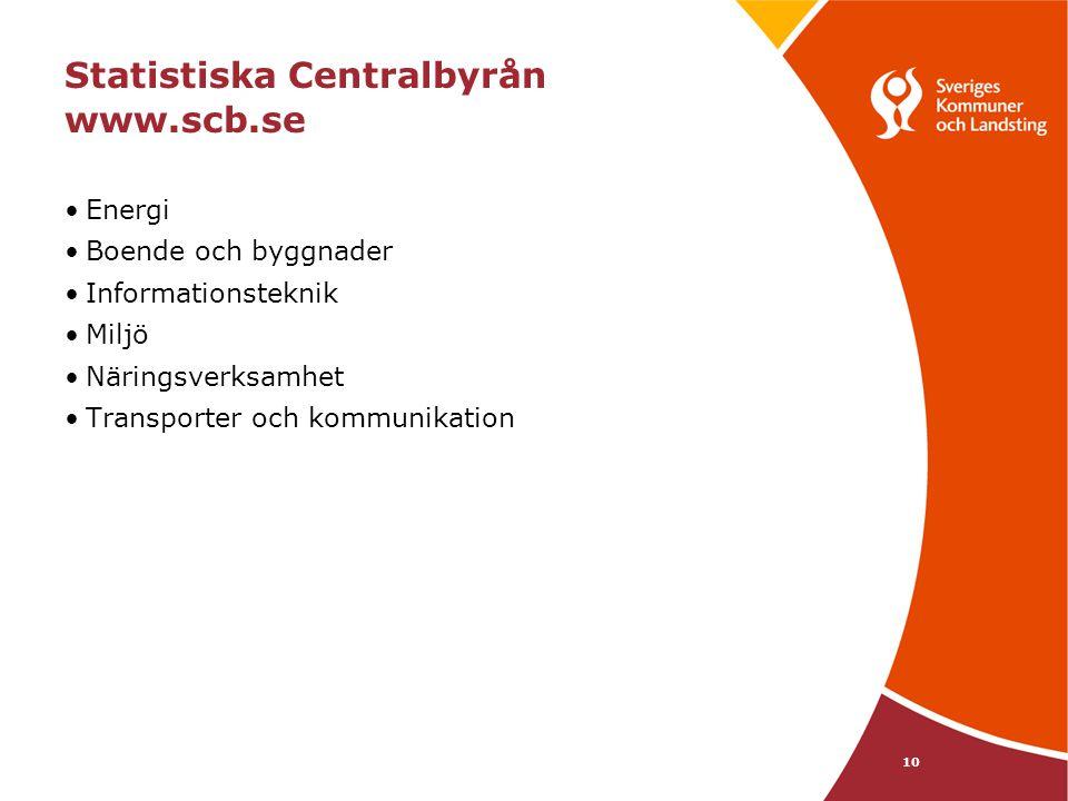 10 Statistiska Centralbyrån www.scb.se Energi Boende och byggnader Informationsteknik Miljö Näringsverksamhet Transporter och kommunikation