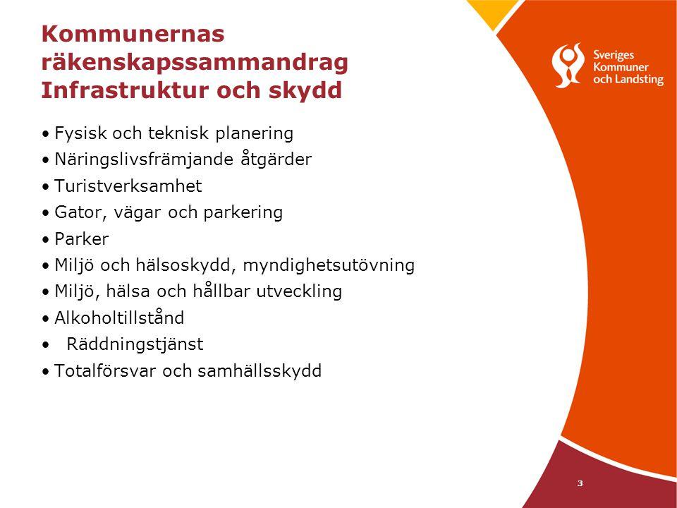 3 Kommunernas räkenskapssammandrag Infrastruktur och skydd Fysisk och teknisk planering Näringslivsfrämjande åtgärder Turistverksamhet Gator, vägar oc