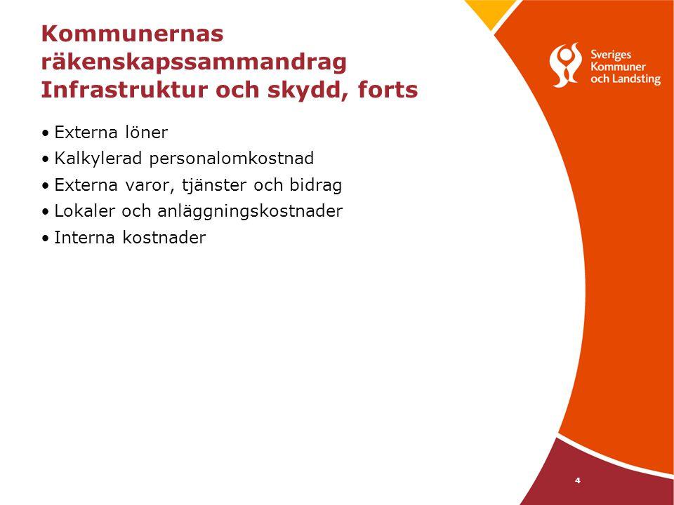 4 Kommunernas räkenskapssammandrag Infrastruktur och skydd, forts Externa löner Kalkylerad personalomkostnad Externa varor, tjänster och bidrag Lokaler och anläggningskostnader Interna kostnader