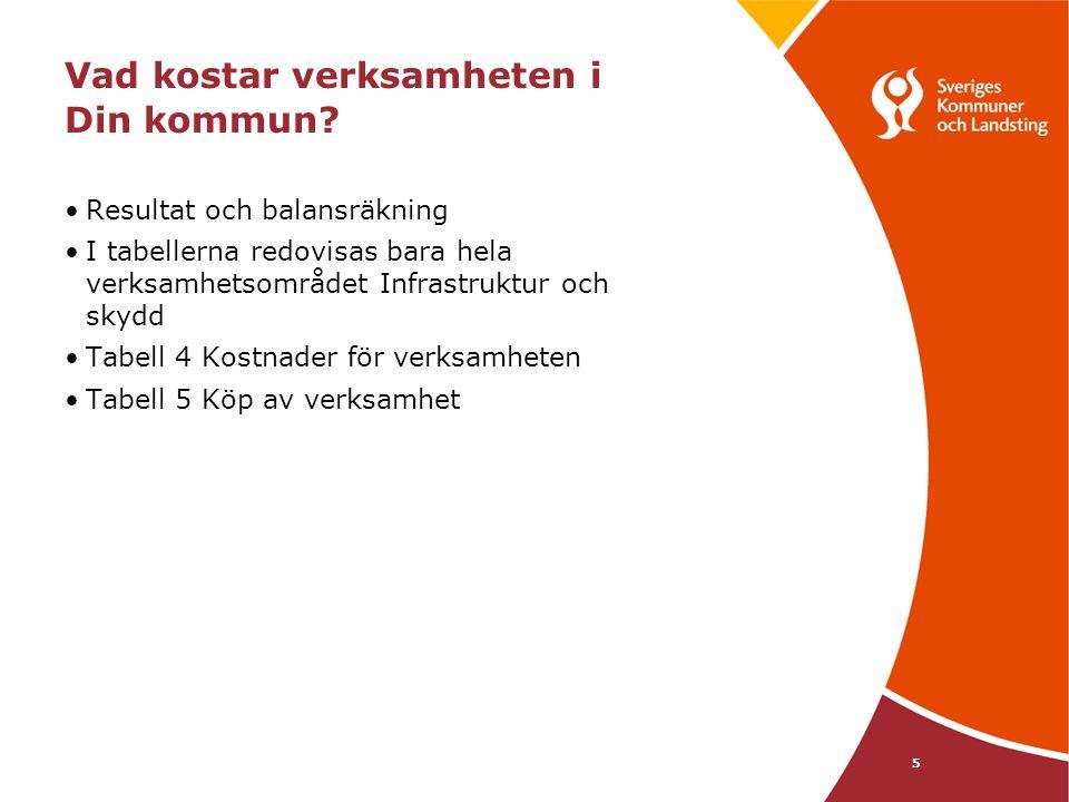 5 Vad kostar verksamheten i Din kommun? Resultat och balansräkning I tabellerna redovisas bara hela verksamhetsområdet Infrastruktur och skydd Tabell
