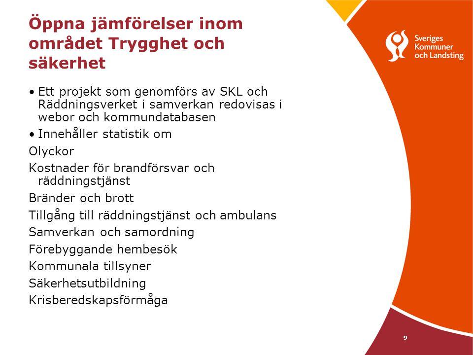 9 Öppna jämförelser inom området Trygghet och säkerhet Ett projekt som genomförs av SKL och Räddningsverket i samverkan redovisas i webor och kommunda