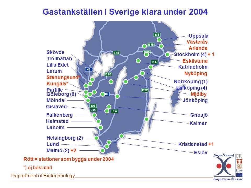 Göteborg (6) Trollhättan Lilla Edet Lerum Partille Mölndal Halmstad FalkenbergGnosjö Gislaved Helsingborg (2) Malmö (2) +2 Lund Eslöv Kristianstad +1