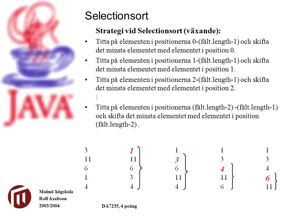 Malmö högskola Rolf Axelsson 2003/2004 DA7235, 4 poäng Selectionsort Strategi vid Selectionsort (växande): Titta på elementen i positionerna 0-(fält.l