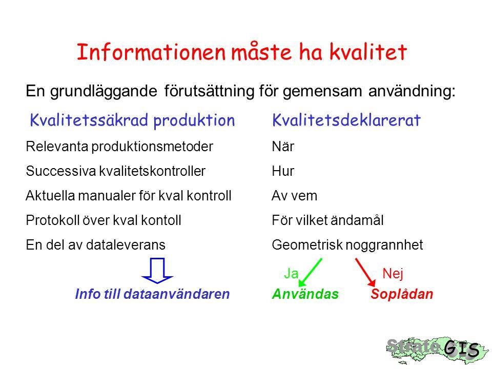 Informationen måste ha kvalitet En grundläggande förutsättning för gemensam användning: Kvalitetssäkrad produktionKvalitetsdeklarerat Relevanta produktionsmetoderNär Successiva kvalitetskontrollerHur Aktuella manualer för kval kontrollAv vem Protokoll över kval kontollFör vilket ändamål En del av dataleveransGeometrisk noggrannhet Info till dataanvändarenAnvändas Soplådan JaNej