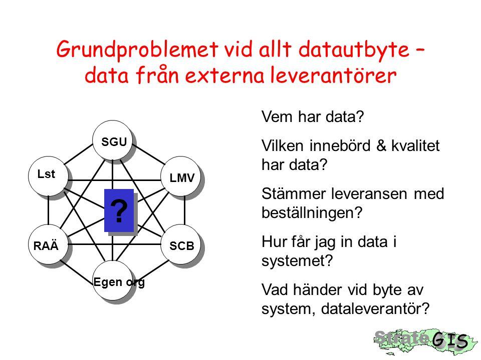 Grundproblemet vid allt datautbyte – data från externa leverantörer SGU LMV Lst SCB Egen org RAÄ .
