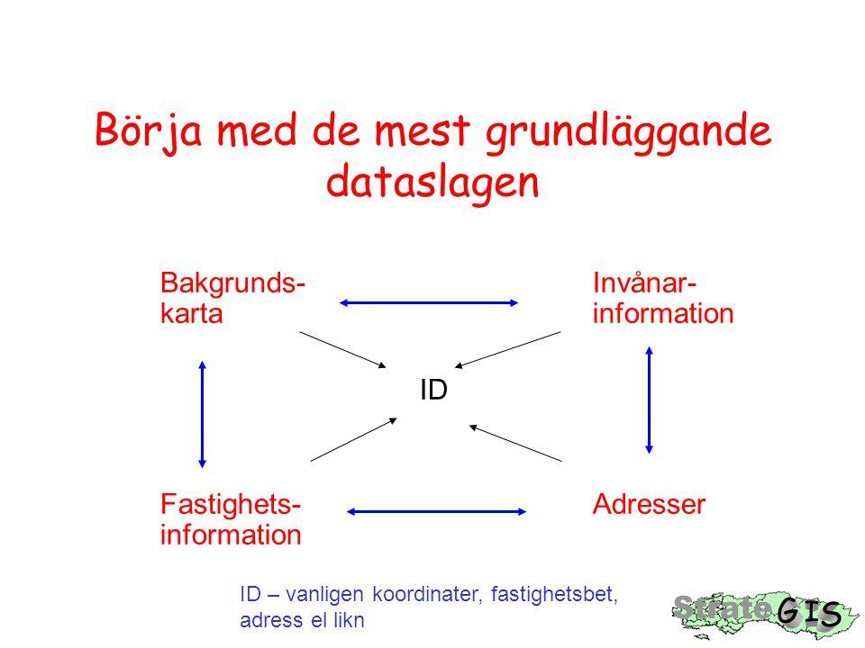 Börja med de mest grundläggande dataslagen Bakgrunds-Invånar- kartainformation ID Fastighets-Adresser information ID – vanligen koordinater, fastighetsbet, adress el likn
