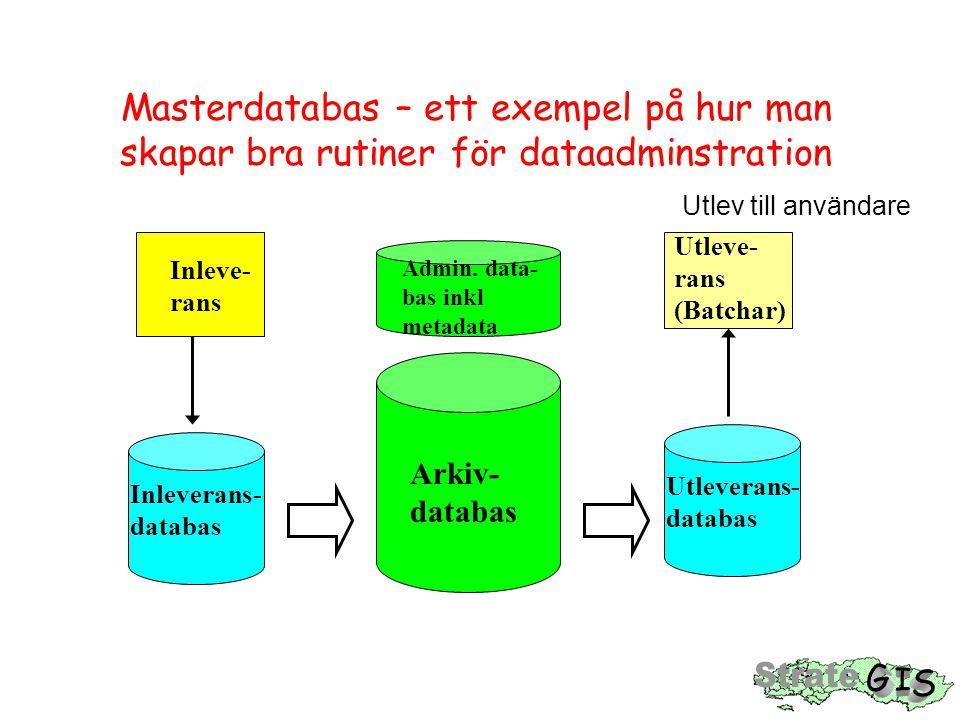 Masterdatabas – ett exempel på hur man skapar bra rutiner för dataadminstration Arkiv- databas Admin.