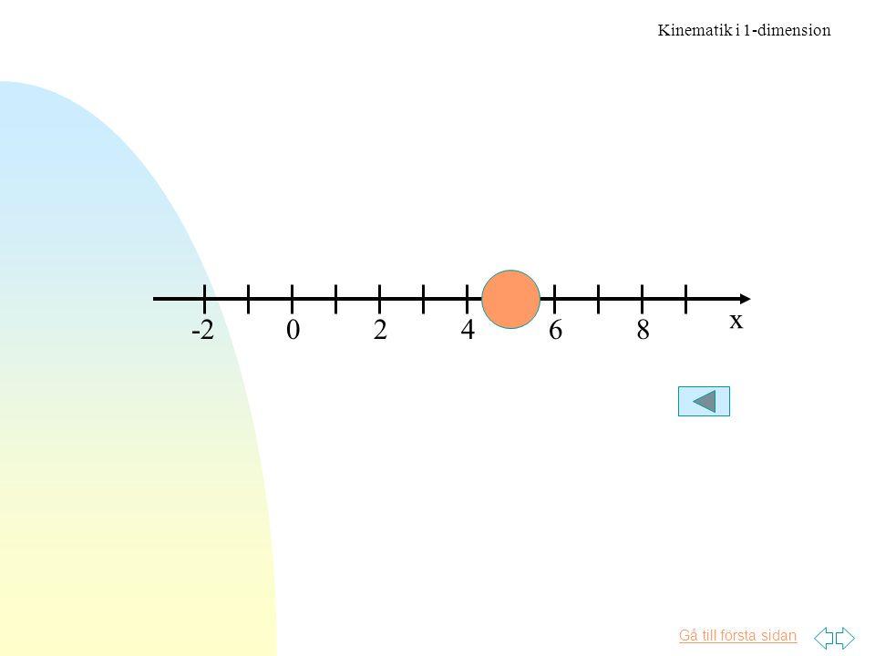 Gå till första sidan x 06428-2 Kinematik i 1-dimension