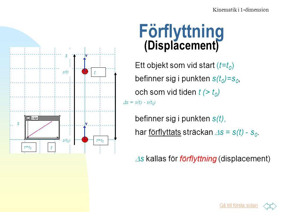 Gå till första sidan Förflyttning (Displacement) Ett objekt som vid start (t=t 0 ) befinner sig i punkten s(t 0 )=s 0, och som vid tiden t (> t 0 ) befinner sig i punkten s(t), har förflyttats sträckan  s = s(t) - s 0.