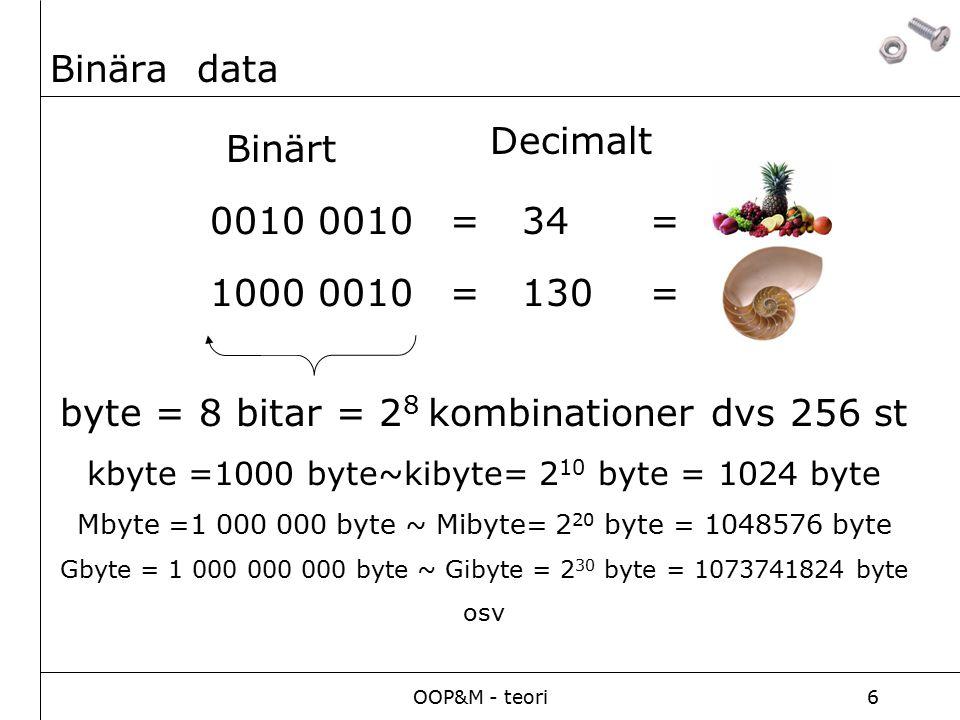 OOP&M - teori6 Binära data 0010 =34 Binärt Decimalt 1000 0010=130 byte = 8 bitar = 2 8 kombinationer dvs 256 st kbyte =1000 byte~kibyte= 2 10 byte = 1