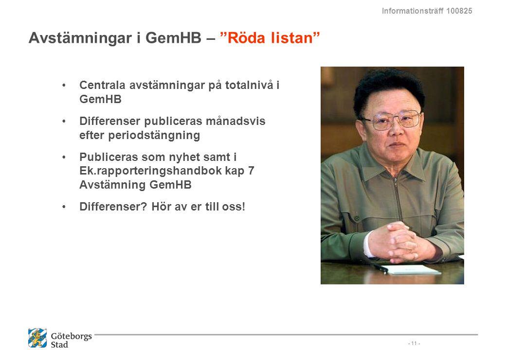 """Avstämningar i GemHB – """"Röda listan"""" Centrala avstämningar på totalnivå i GemHB Differenser publiceras månadsvis efter periodstängning Publiceras som"""
