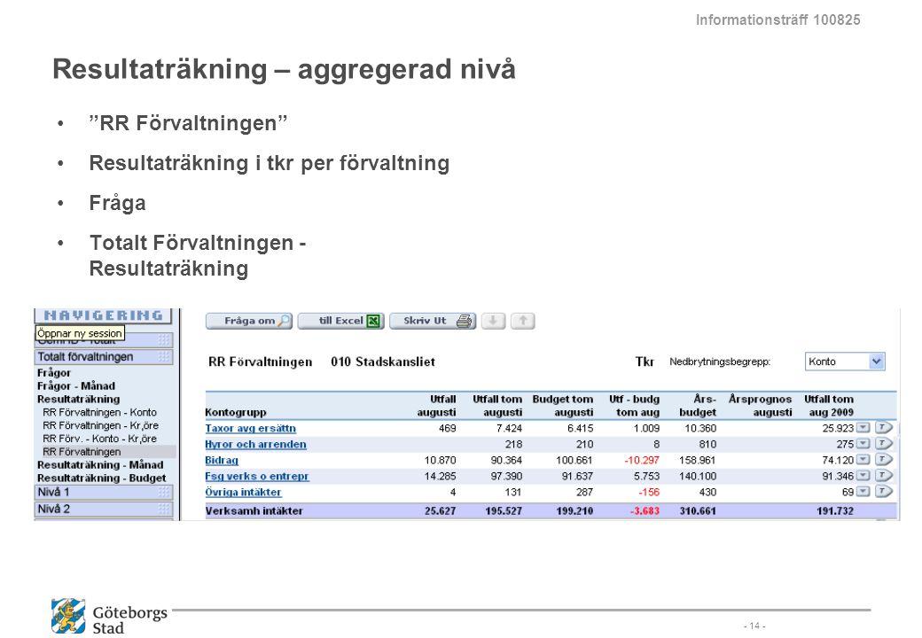 """Resultaträkning – aggregerad nivå """"RR Förvaltningen"""" Resultaträkning i tkr per förvaltning Fråga Totalt Förvaltningen - Resultaträkning - 14 - Informa"""
