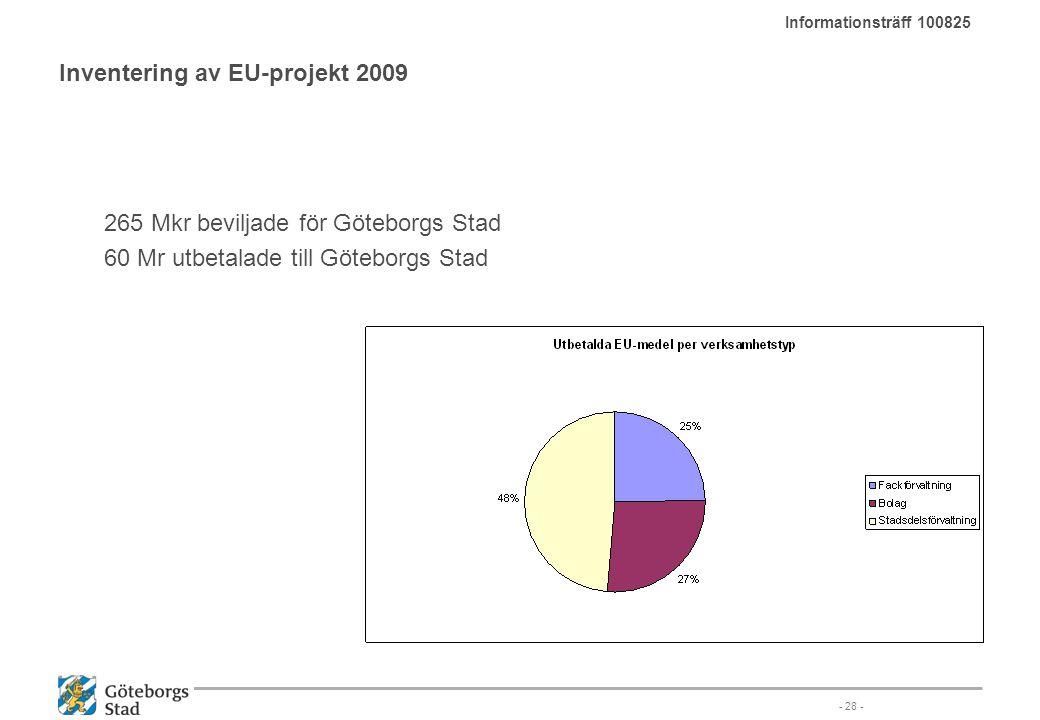 Inventering av EU-projekt 2009 265 Mkr beviljade för Göteborgs Stad 60 Mr utbetalade till Göteborgs Stad - 28 - Informationsträff 100825