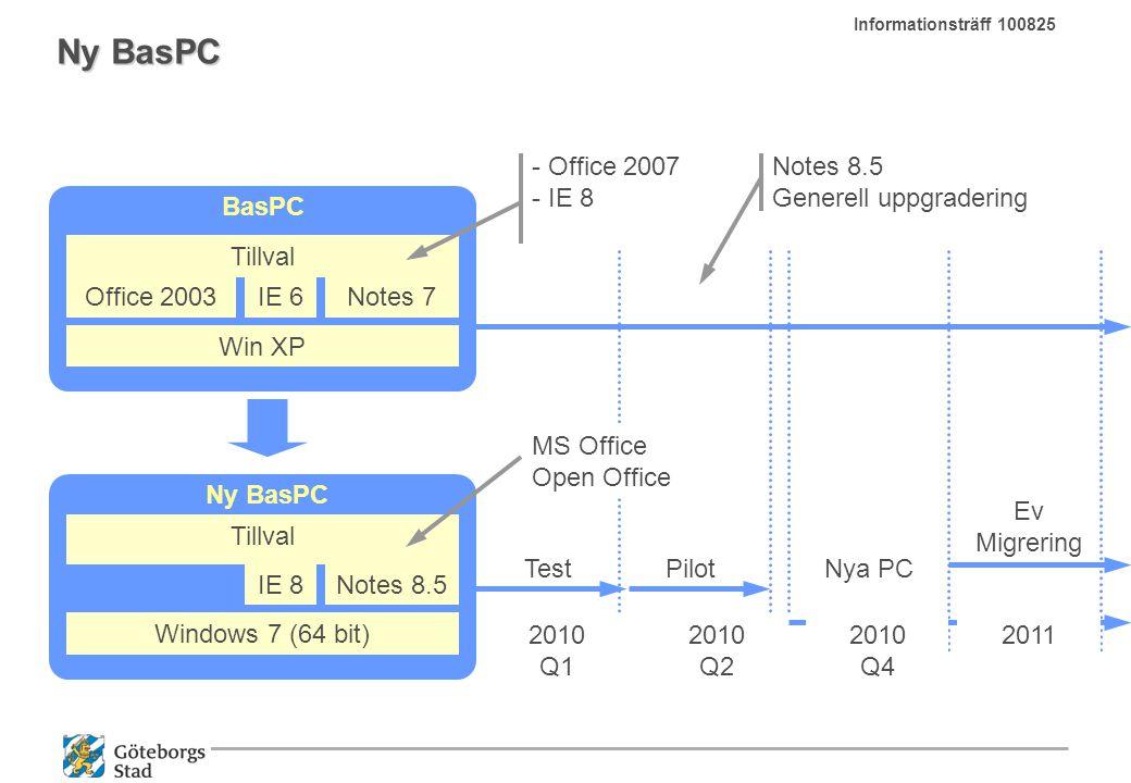 Tillval Ny BasPC Win XP Office 2003 IE 6 Tillval - Office 2007 - IE 8 Test Notes 7 Windows 7 (64 bit) IE 8Notes 8.5 PilotNya PC Ev Migrering 2010 Q1 2