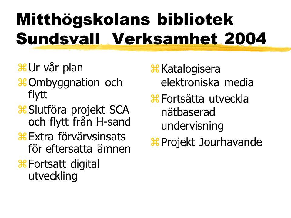 Mitthögskolans bibliotek Sundsvall Verksamhet 2004 zUr vår plan zOmbyggnation och flytt zSlutföra projekt SCA och flytt från H-sand zExtra förvärvsinsats för eftersatta ämnen zFortsatt digital utveckling z Katalogisera elektroniska media z Fortsätta utveckla nätbaserad undervisning z Projekt Jourhavande