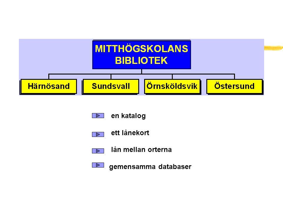 en katalog ett lånekort lån mellan orterna gemensamma databaser