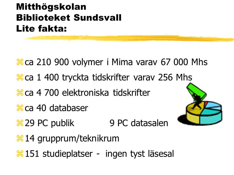 Mitthögskolan Biblioteket Sundsvall Lite fakta: zca 210 900 volymer i Mima varav 67 000 Mhs zca 1 400 tryckta tidskrifter varav 256 Mhs zca 4 700 elektroniska tidskrifter zca 40 databaser z29 PC publik9 PC datasalen z14 grupprum/teknikrum z151 studieplatser - ingen tyst läsesal