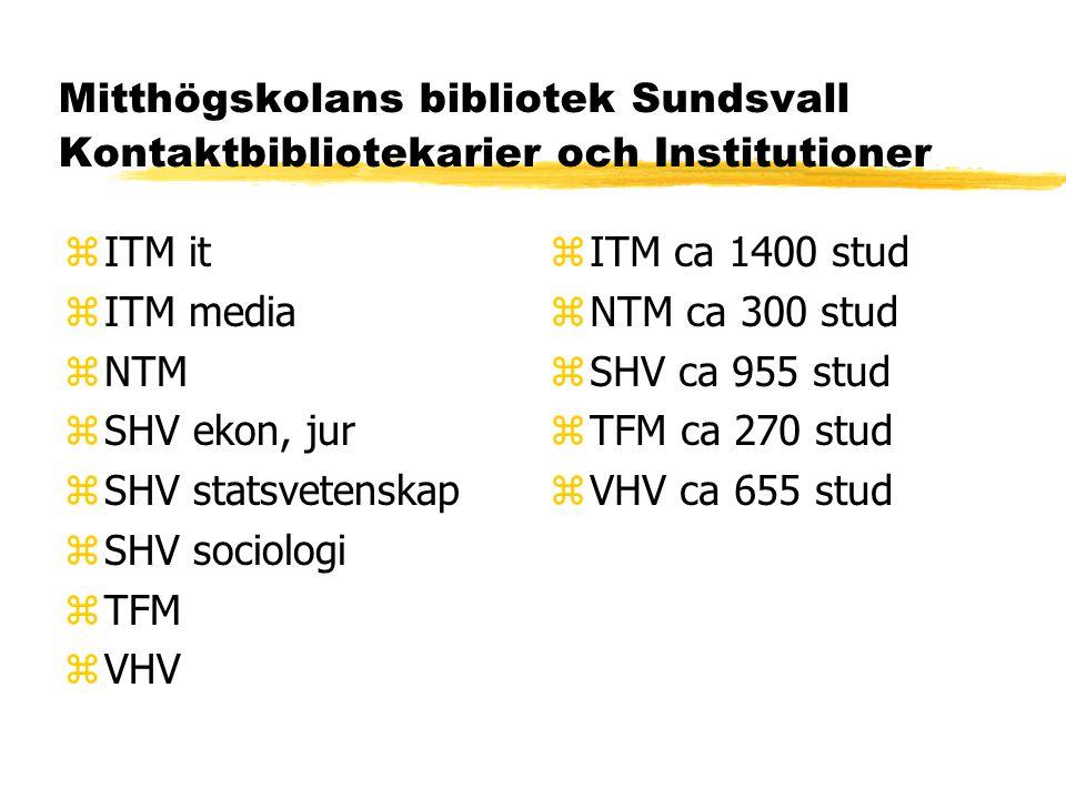 Mitthögskolans bibliotek Sundsvall Kontaktbibliotekarier och Institutioner zITM it zITM media zNTM zSHV ekon, jur zSHV statsvetenskap zSHV sociologi zTFM zVHV z ITM ca 1400 stud z NTM ca 300 stud z SHV ca 955 stud z TFM ca 270 stud z VHV ca 655 stud