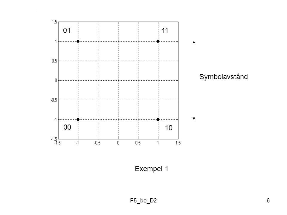 F5_be_D26 1101 00 10 Exempel 1 Symbolavstånd