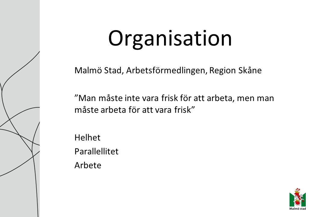 Organisation Malmö Stad, Arbetsförmedlingen, Region Skåne Man måste inte vara frisk för att arbeta, men man måste arbeta för att vara frisk Helhet Parallellitet Arbete