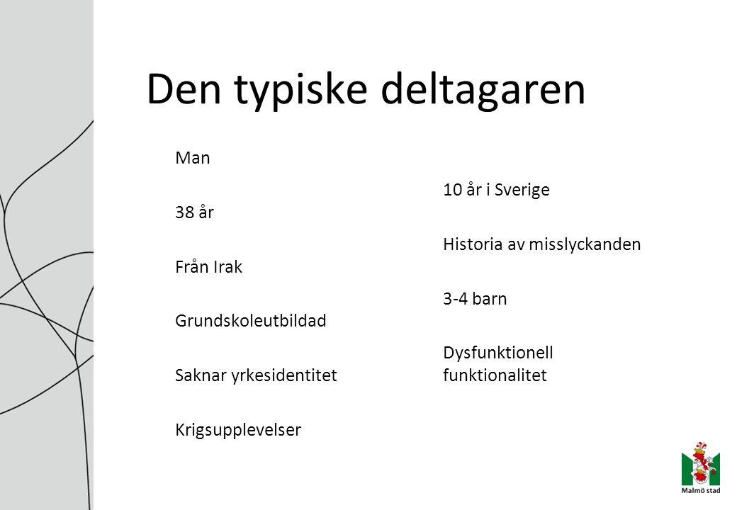Den typiske deltagaren Man 38 år Från Irak Grundskoleutbildad Saknar yrkesidentitet Krigsupplevelser 10 år i Sverige Historia av misslyckanden 3-4 barn Dysfunktionell funktionalitet