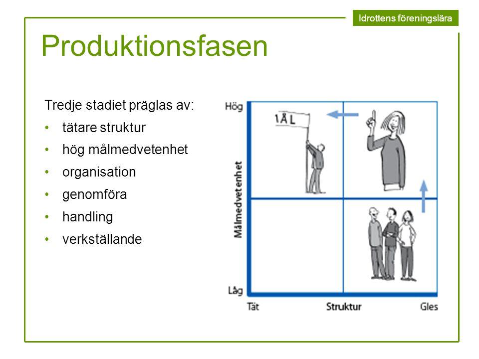 Idrottens föreningslära Produktionsfasen Tredje stadiet präglas av: tätare struktur hög målmedvetenhet organisation genomföra handling verkställande