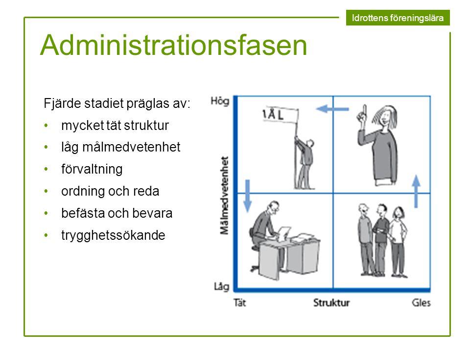 Idrottens föreningslära Administrationsfasen Fjärde stadiet präglas av: mycket tät struktur låg målmedvetenhet förvaltning ordning och reda befästa oc