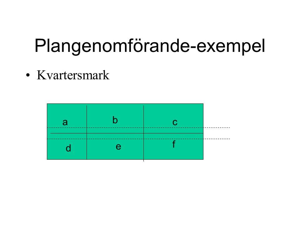 Plangenomförande-exempel Kvartersmark a b c d e f