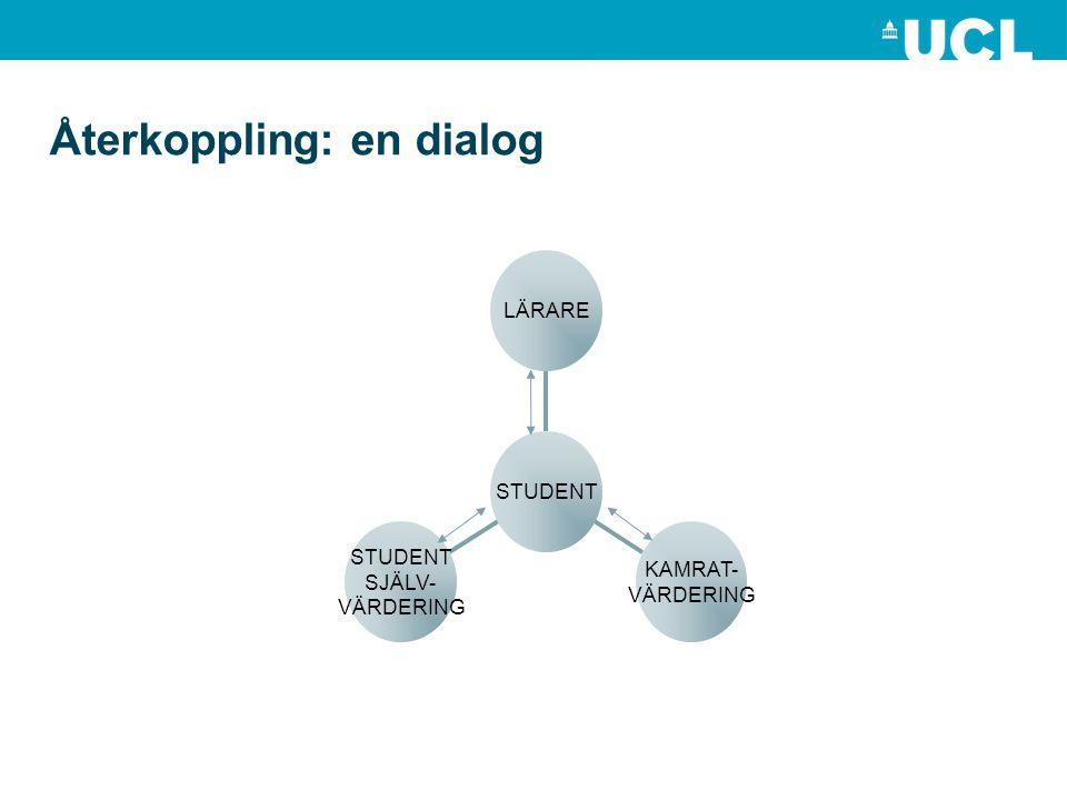 Återkoppling: en dialog LÄRARE KAMRAT- VÄRDERING STUDENT SJÄLV- VÄRDERING STUDENT