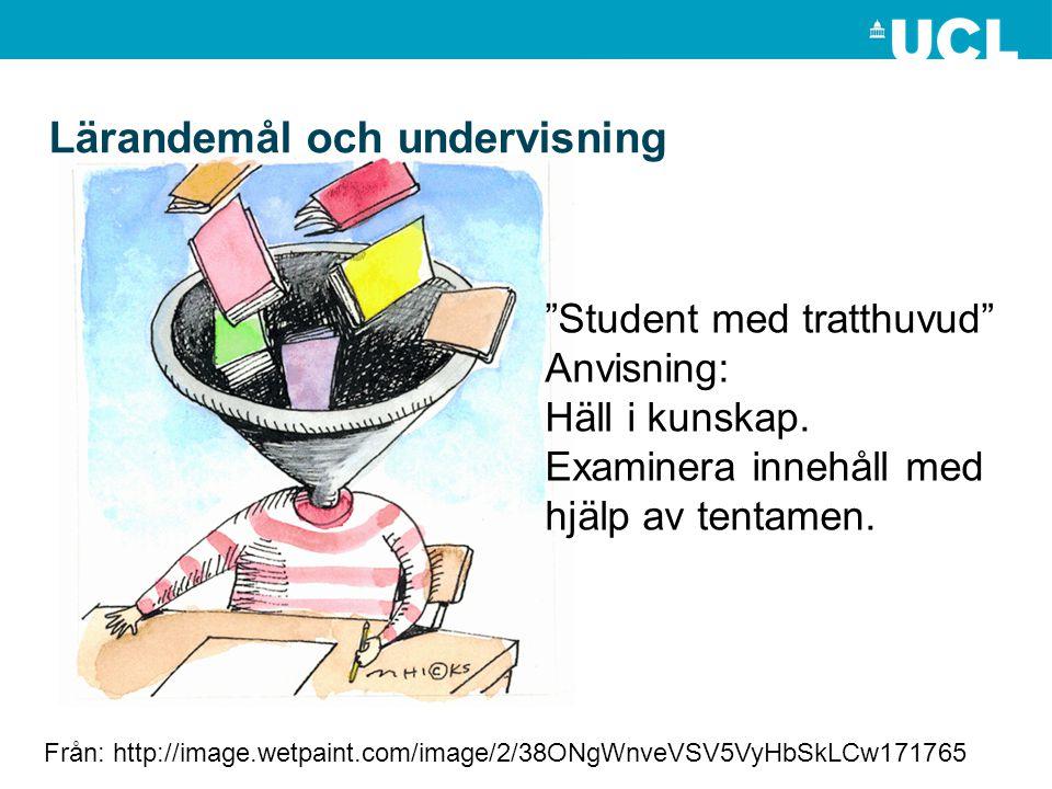 Lärandemål och undervisning Från: http://image.wetpaint.com/image/2/38ONgWnveVSV5VyHbSkLCw171765 Student med tratthuvud Anvisning: Häll i kunskap.
