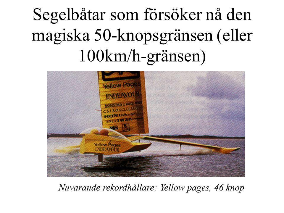 Segelbåtar som försöker nå den magiska 50-knopsgränsen (eller 100km/h-gränsen) Nuvarande rekordhållare: Yellow pages, 46 knop